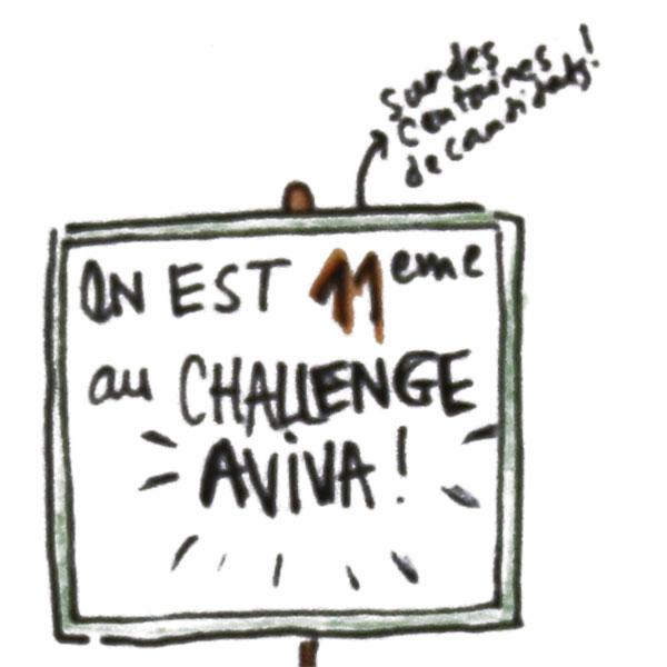 Challenge Aviva